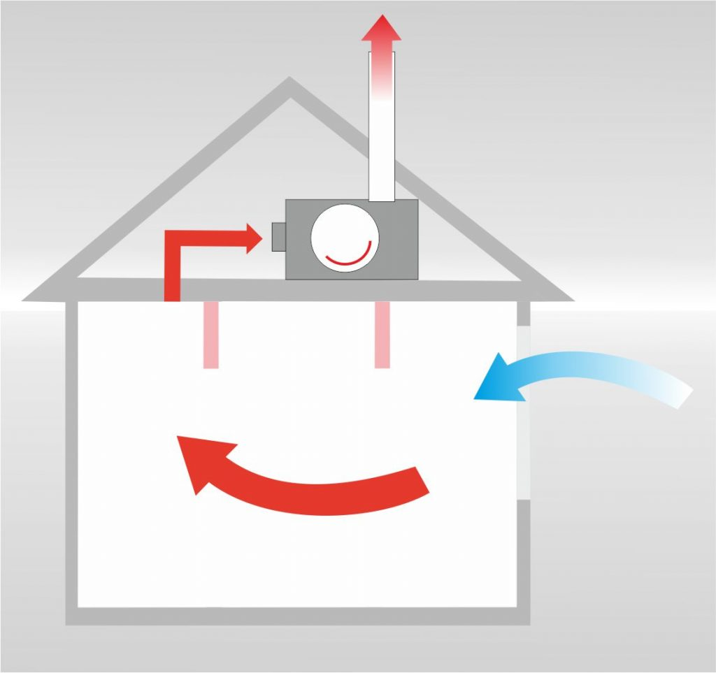 Ventilação-residencial-exauatão-mecanica-polisol