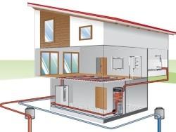 bombas-de-calor-geotermia-aquecimento-polisol