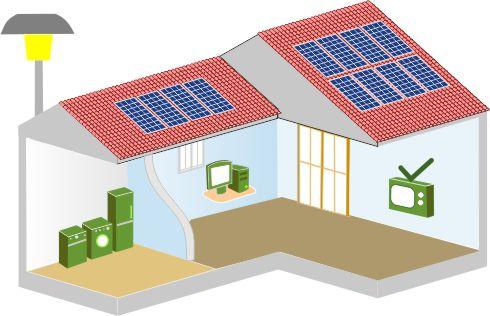 Casa com painéis fotovoltaicos
