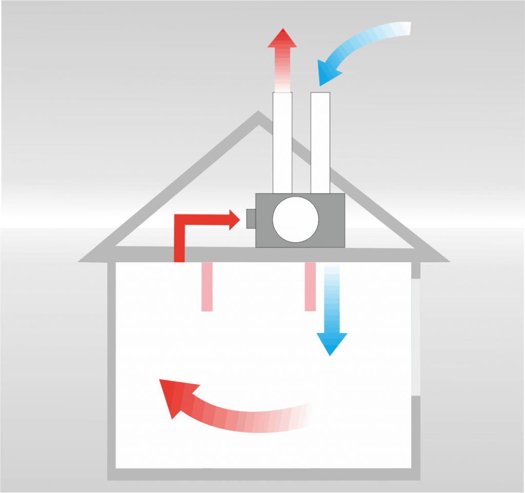 Ventilação-residencial-com-impulsao-e-exaustão-mecanica-xhelphius-gudenergy-polisol