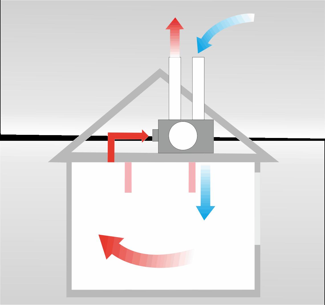 entrada e saída de ar com ventilador