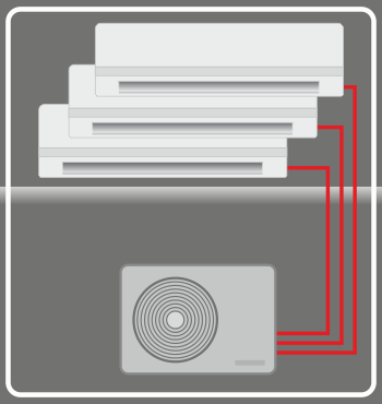 ar condicionado trisplit reversível, quente e frio, polisol