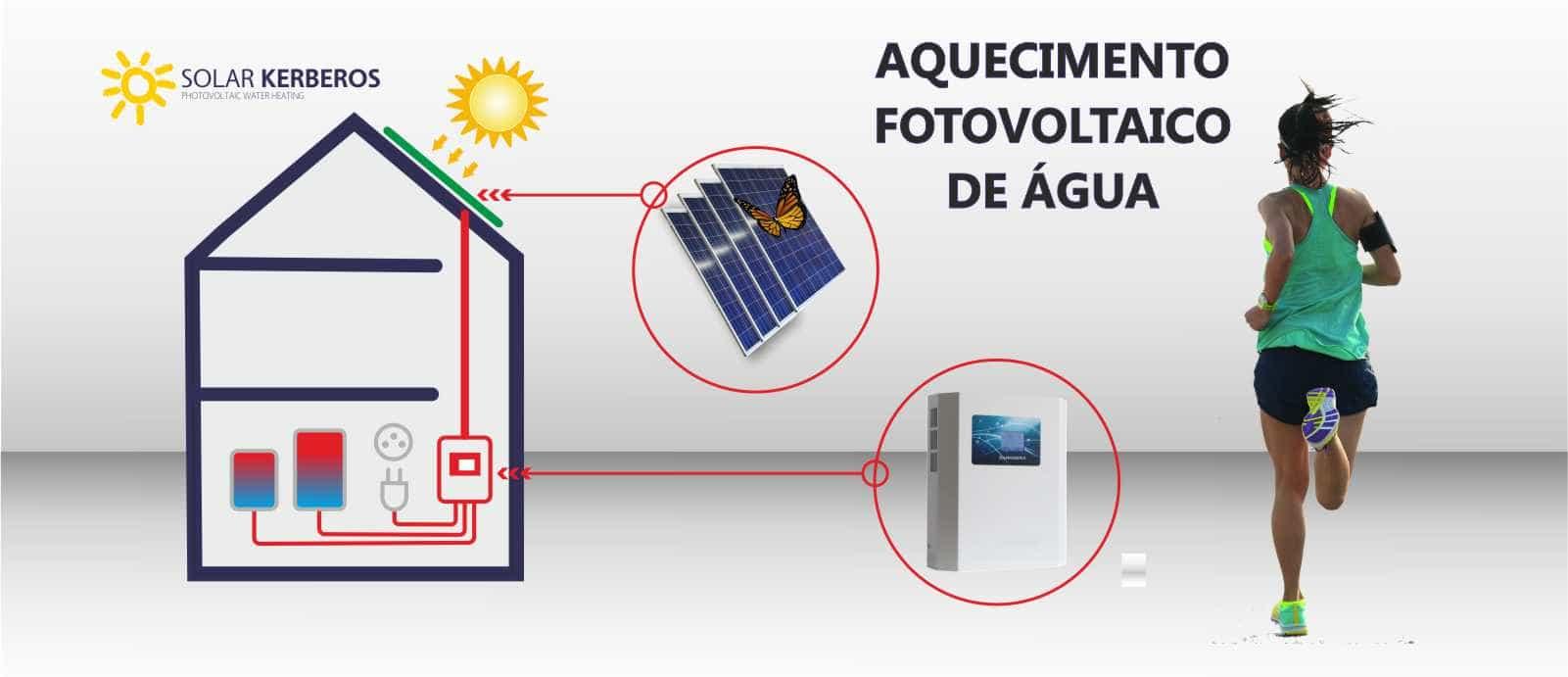 aquecimento de água por via fotovoltaica Polisol
